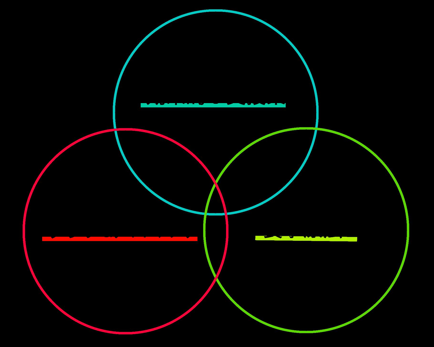 子どもを伸ばす3つの柱